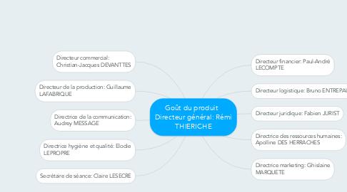 Mind Map: Goût du produit   Directeur général: Rémi THIERICHE