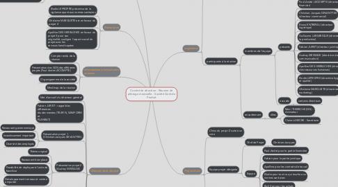 Mind Map: Comité de direction - Réunion de pilotage mensuelle - Société Goût du Produit