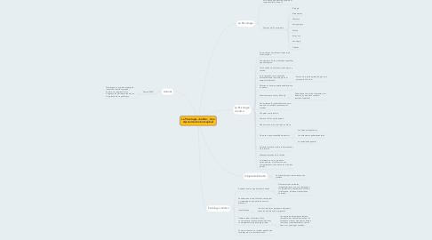 Mind Map: La Psicología Jurídica:_ Una Aproximación Conceptual