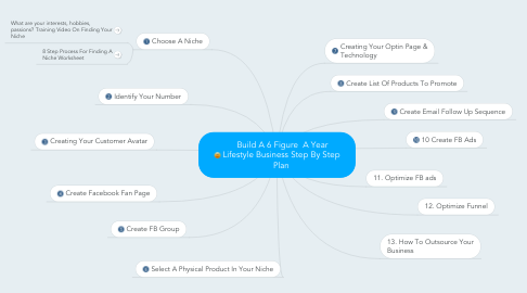 Mind Map: Build A 6 Figure  A Year Lifestyle Business Step By Step Plan