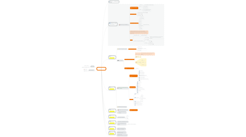 Mind Map: Cours de webdocumentaire