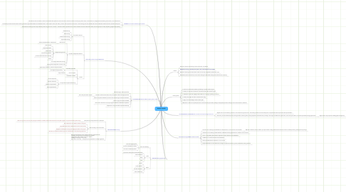 Mind Map: Xtreme Joomla
