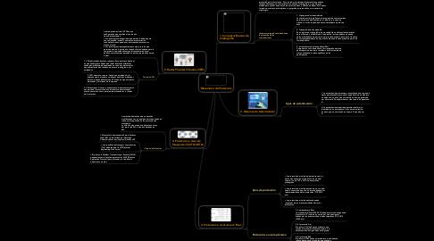 Mind Map: Mecanismo de Protección