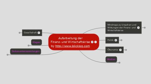 Mind Map: Aufarbeitung der Finanz- und Wirtschaftskrise by http://www.blicklog.com