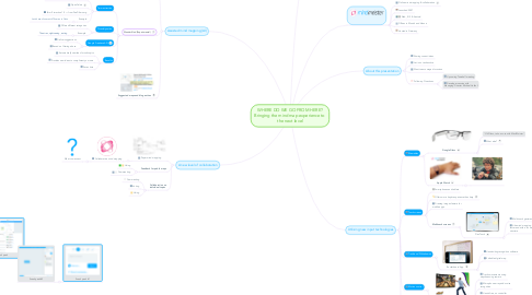 Mind Map: WHERE DO WE GO FROM HERE? Bringing the mind map experience to  the next level