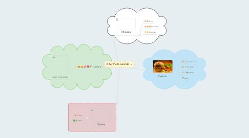 Mind Map: Mychelle Galindo