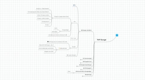 Mind Map: P8