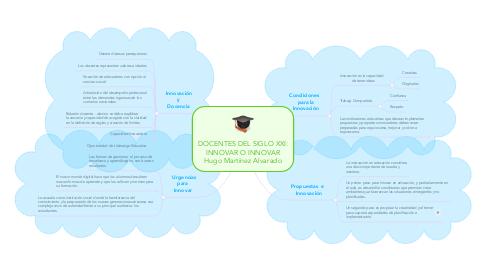 Mind Map: DOCENTES DEL SIGLO XXI: INNOVAR O INNOVAR Hugo Martínez Alvarado