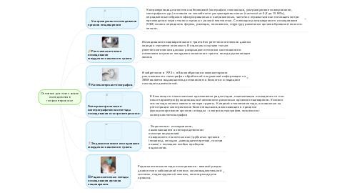 Mind Map: Основные диагностические исследования в гастроэнтерологии