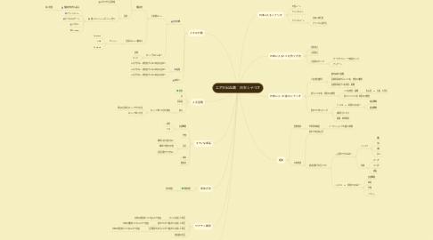 Mind Map: エボラ出血熱 日本シナリオ