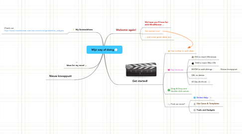 Mind Map: Mijn way of doing