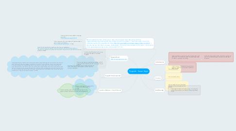 Mind Map: Popplet - Susan Enge