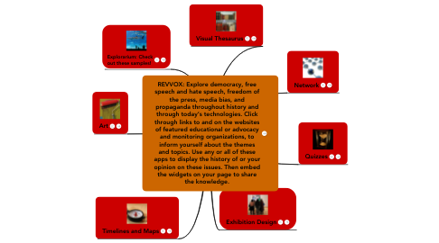 Mind Map: REVVOX: Explore democracy, free speech and hate speech, freedom of the press, media bias, and propaganda throughout history and through today's technologies. Click through links to and on the websites of featured educational or advocacy and monitoring organizations, to inform yourself about the themes and topics. Use any or all of these apps to display the history of or your opinion on these issues. Then embed the widgets on your page to share the knowledge.