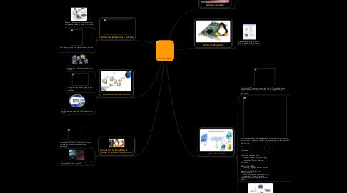 Mind Map: Servidor Web