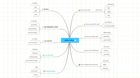 Mind Map: kolibri-ethos