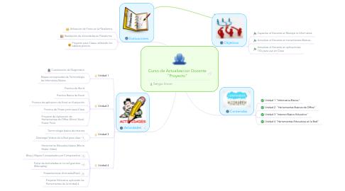 """Mind Map: Curso de Actualizacion Docente """"Proyecto"""""""