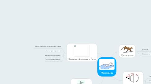 Mind Map: Механика