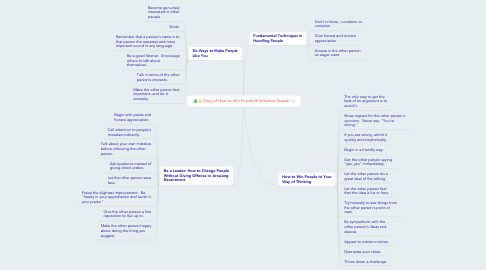 Mind Map: Copy of How to Win Friends & Influence People