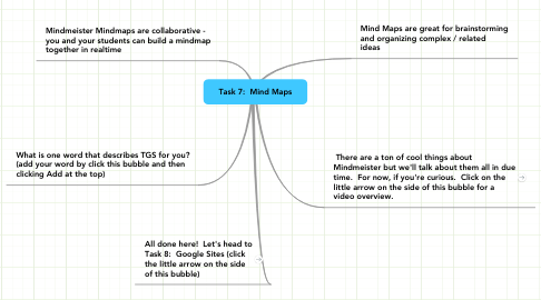 Mind Map: Task 7:  Mind Maps