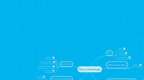 Mind Map: Ética y Deontología
