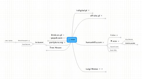 Mind Map: mtom