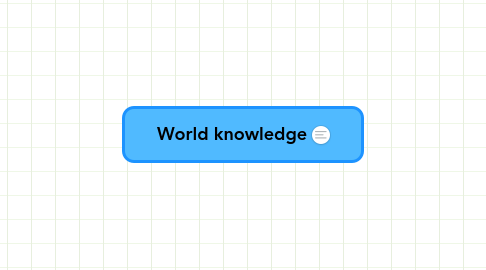 Mind Map: World knowledge