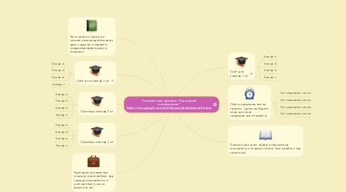 """Mind Map: Главный сайт проекта """"Сказочный калейдоскоп"""" https://sites.google.com/site/skazocnyjkalejdoskop5/home"""