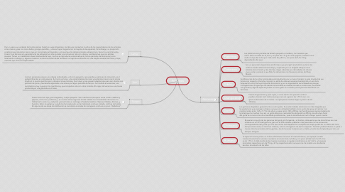 Mind Map: Prosimios