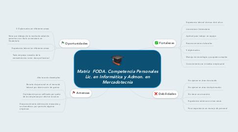 Mind Map: Matriz  FODA. Competencia Personales Lic. en Informática y Admon. en Mercadotecnia