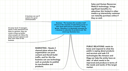"""Mind Map: Business- """"The business tht considers itself immune 2 the necessity of advertising sooner or later finds itself immune 2 business"""" Derby Brown .Therefore it is absolutely necessary for a business to advertise its products and  this mind map illustrates how"""
