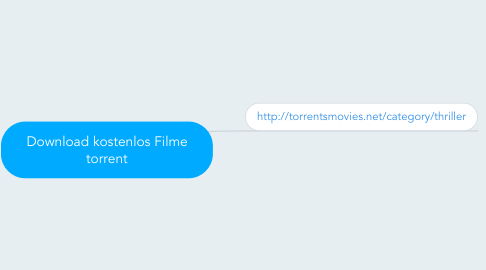 Mind Map: Download kostenlos Filme torrent