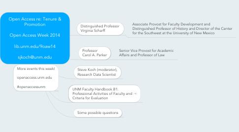 Mind Map: Open Access re: Tenure & Promotion  Open Access Week 2014  lib.unm.edu/9oaw14  sjkoch@unm.edu