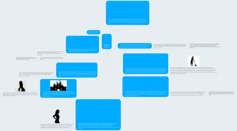 Mind Map: Mary Mary By: James Patterson
