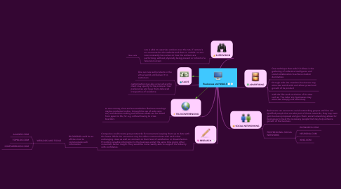 Mind Map: Businesses and Web2.0