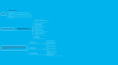 Mind Map: Interfaz DTE-DCE
