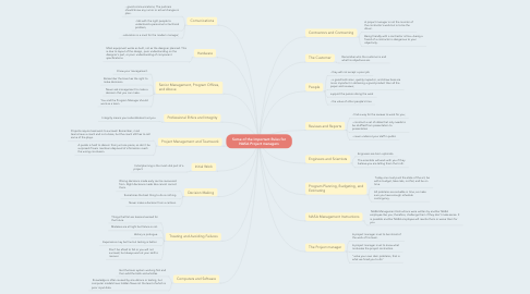 Mind Map: Some of the Important Rules for NASA Project managers