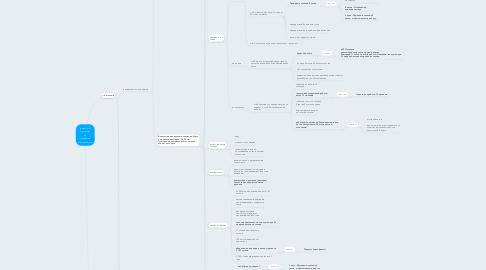 Mind Map: Ремонт котлов и систем отопления