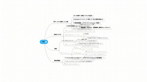 Mind Map: ○○時計