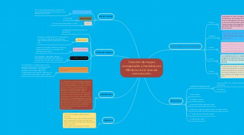 Mind Map: Creación de mapas conceptuales y mentales con Mindomo en el área de comunicación.