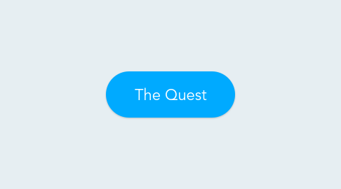 Mind Map: The Quest