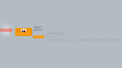 Mind Map: communications between adults and teens.