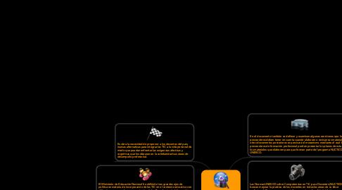 Mind Map: ESTÁNDARES UNESCO DE COMPETENCIA EN TIC PARA DOCENTES HEIDY YASMIN DIAZ IBAÑEZ SENA 2014