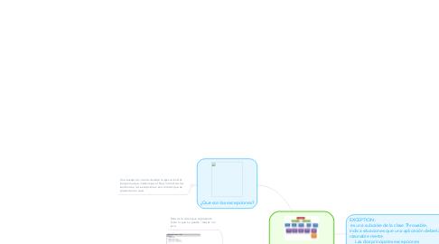 Mind Map: Excepciones en Java