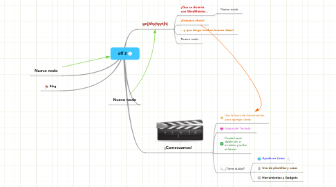 Mind Map: dff 2