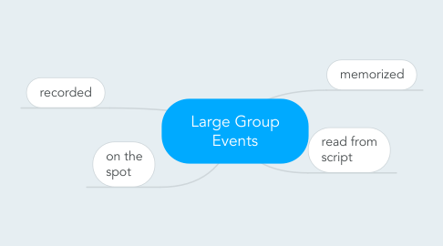 Mind Map: Large Group Events