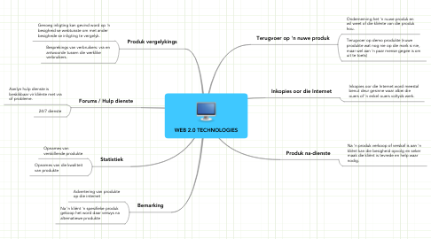 Mind Map: WEB 2.0 TECHNOLOGIES