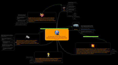 """Mind Map: Вас приветствует команда портала """"Приятная математика""""! Укажите кто вы:  Заботливый родитель, Креативный Преподаватель, Жадный ребенок. Робот поисковик."""