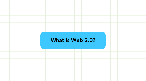 Mind Map: What is Web 2.0?
