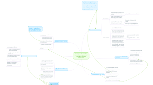 Mind Map: Renaissance: the rebirth of arts and learning culture of classical Greece and Roman values