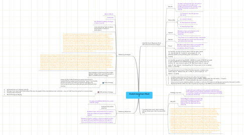 Mind Map: Graded Assignment Week 5